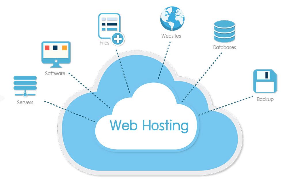 web hosting เป็นผู้ให้บริการเอกชน