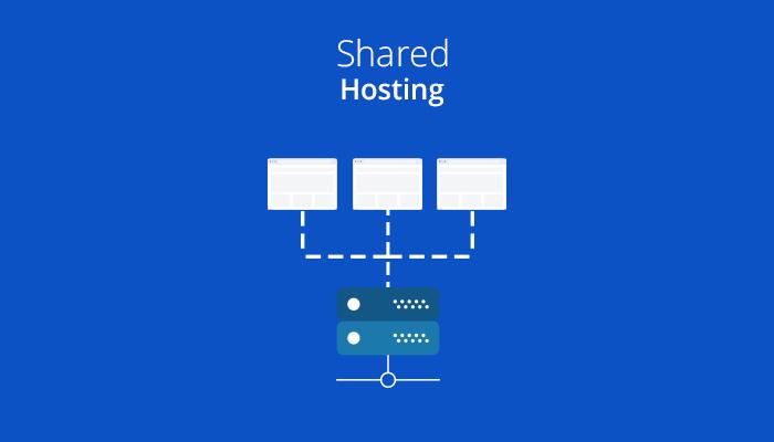 จะทำธุรกิจออนไลน์ต้องรู้จัก web hosting