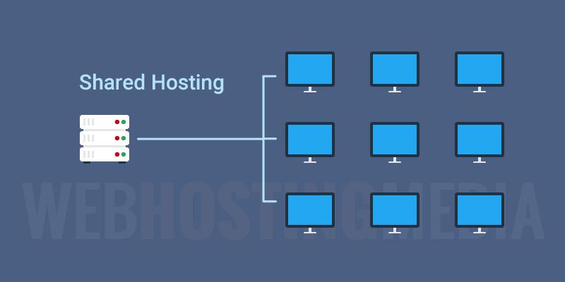 Hosting มีกี่แบบ สำคัญอย่างไรที่ต้องเลือก